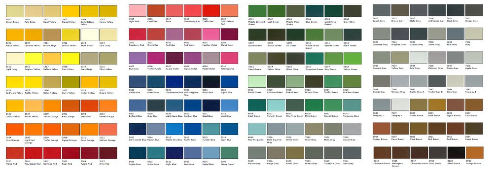 Cladding panels - colour swatch