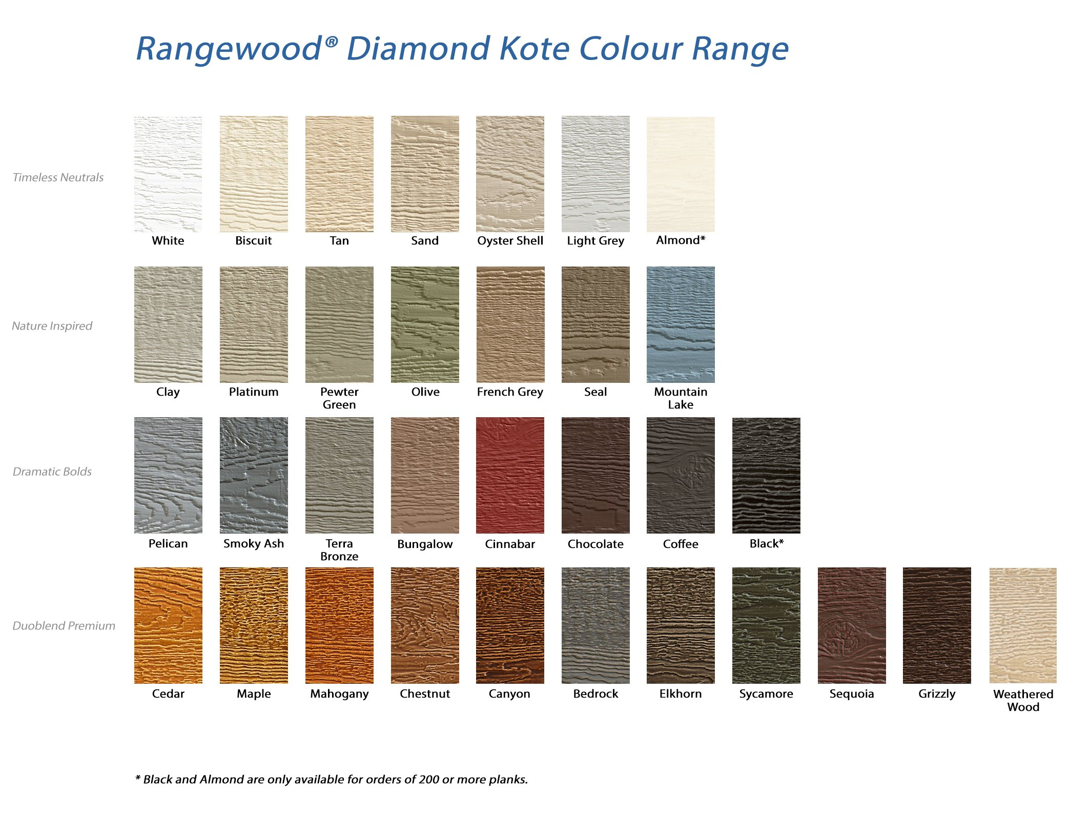 Rangewood Diamond Kote Colours Vulcan Systems