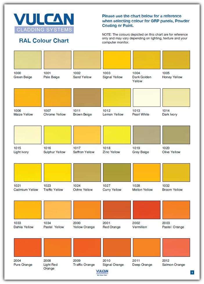Vulcan GRP cladding RAL colour chart