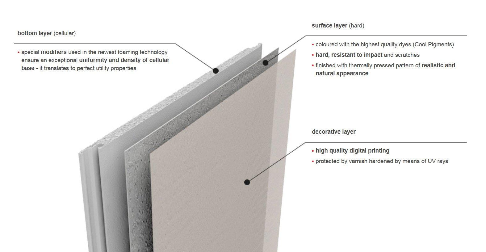 VOX Kerradeco internal cladding panels