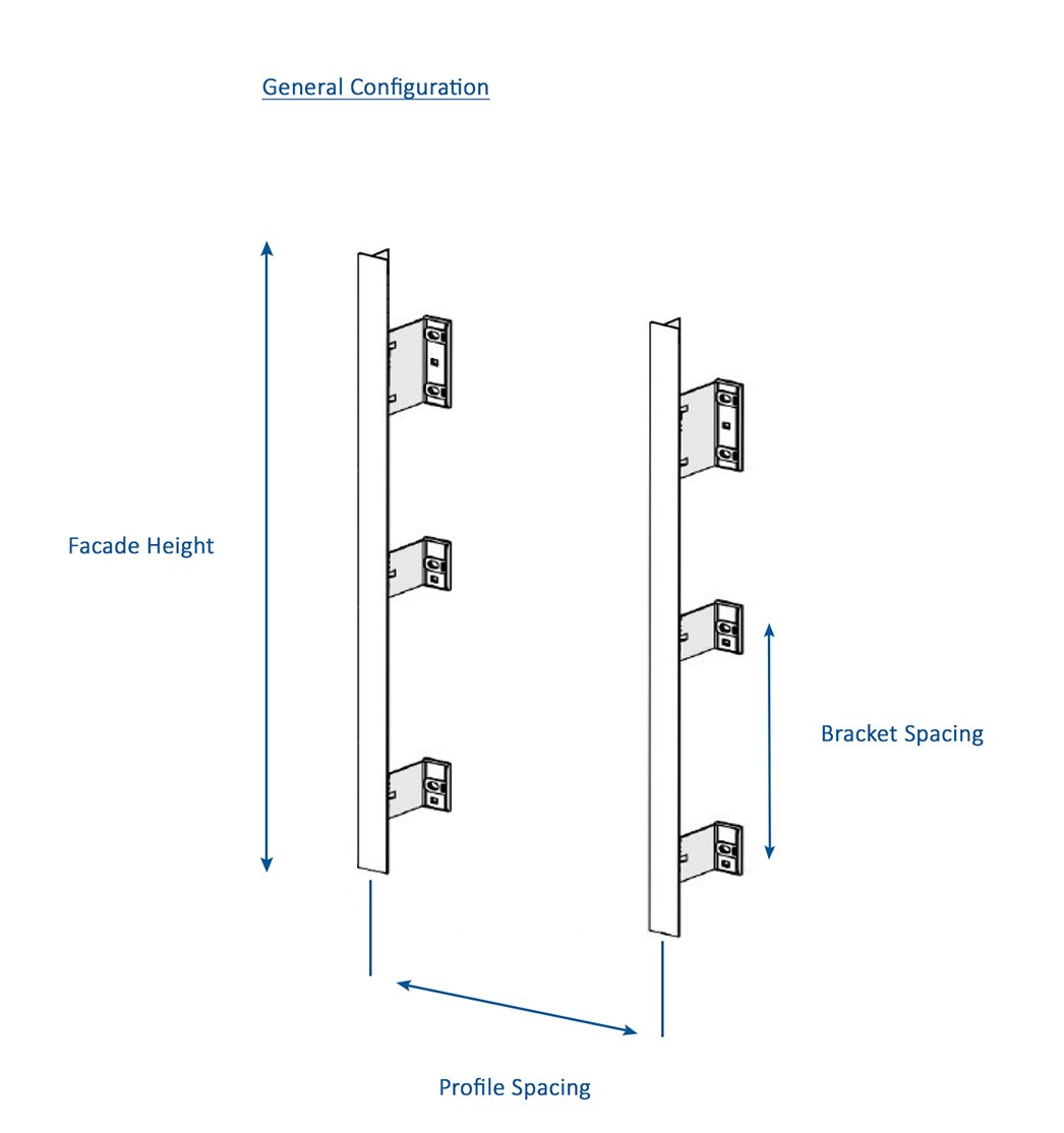 Typical facade support configuration