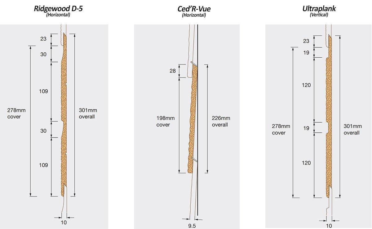 canexel ridgewood cedar lapoard