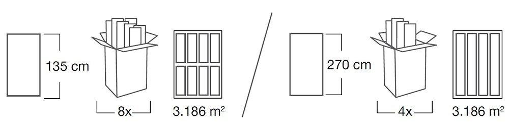 vox panel sizes